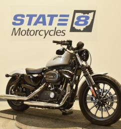 2015 harley davidson xl883n sportster 883 iron for sale in 39446 1  [ 1600 x 1068 Pixel ]