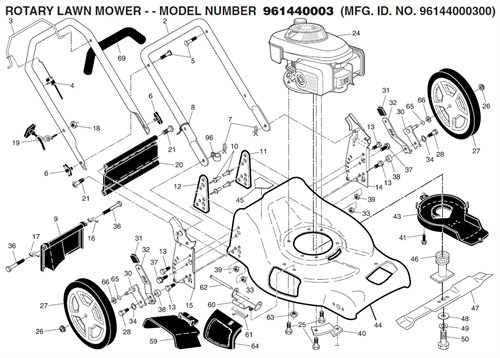 Black Max Lawn Mower Parts for Model 96144000300 for sale