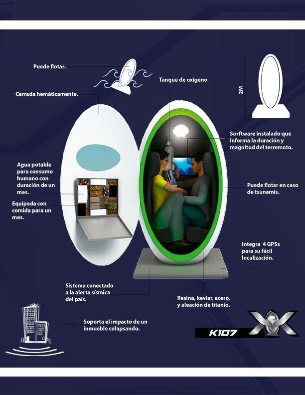 Funcionalidades de la cápsula antisísmica K 107 diseñada en México
