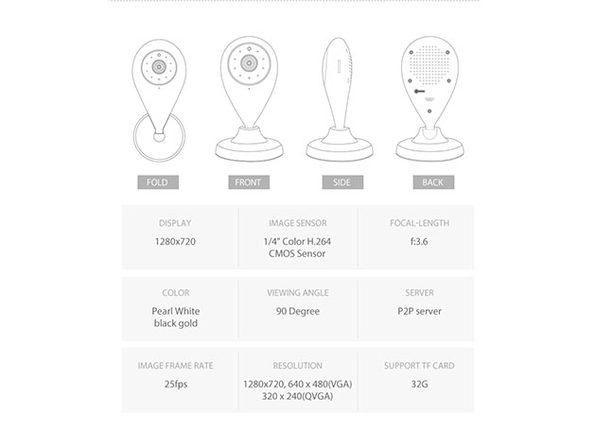 LizaTech 720p Wi-Fi Indoor Security Camera with Voice