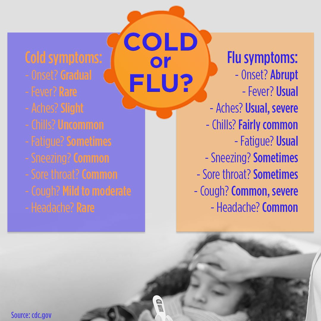 How to tell the difference between a cold and the flu | abc11.com