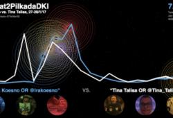 Ini Hasil Pantauan Twitter Terkait Kicauan Netizen Soal Debat Pilgub