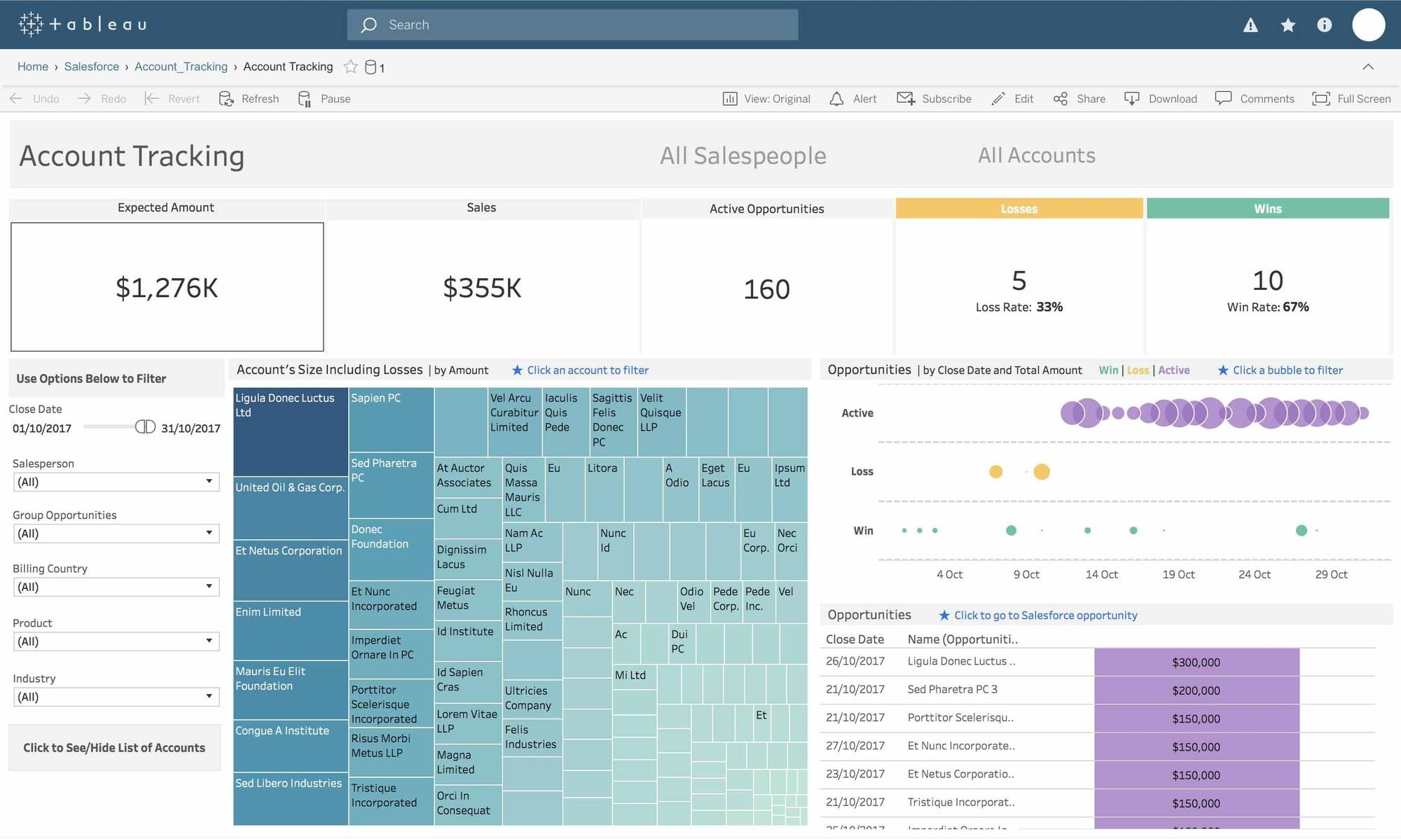 Announcing Dashboard Starters The Fastest Way To Visualize Your Business Data