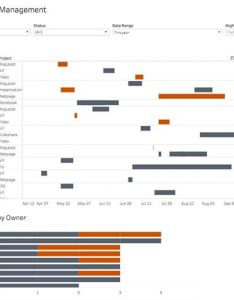 also using gantt charts in tableau to manage projects software rh