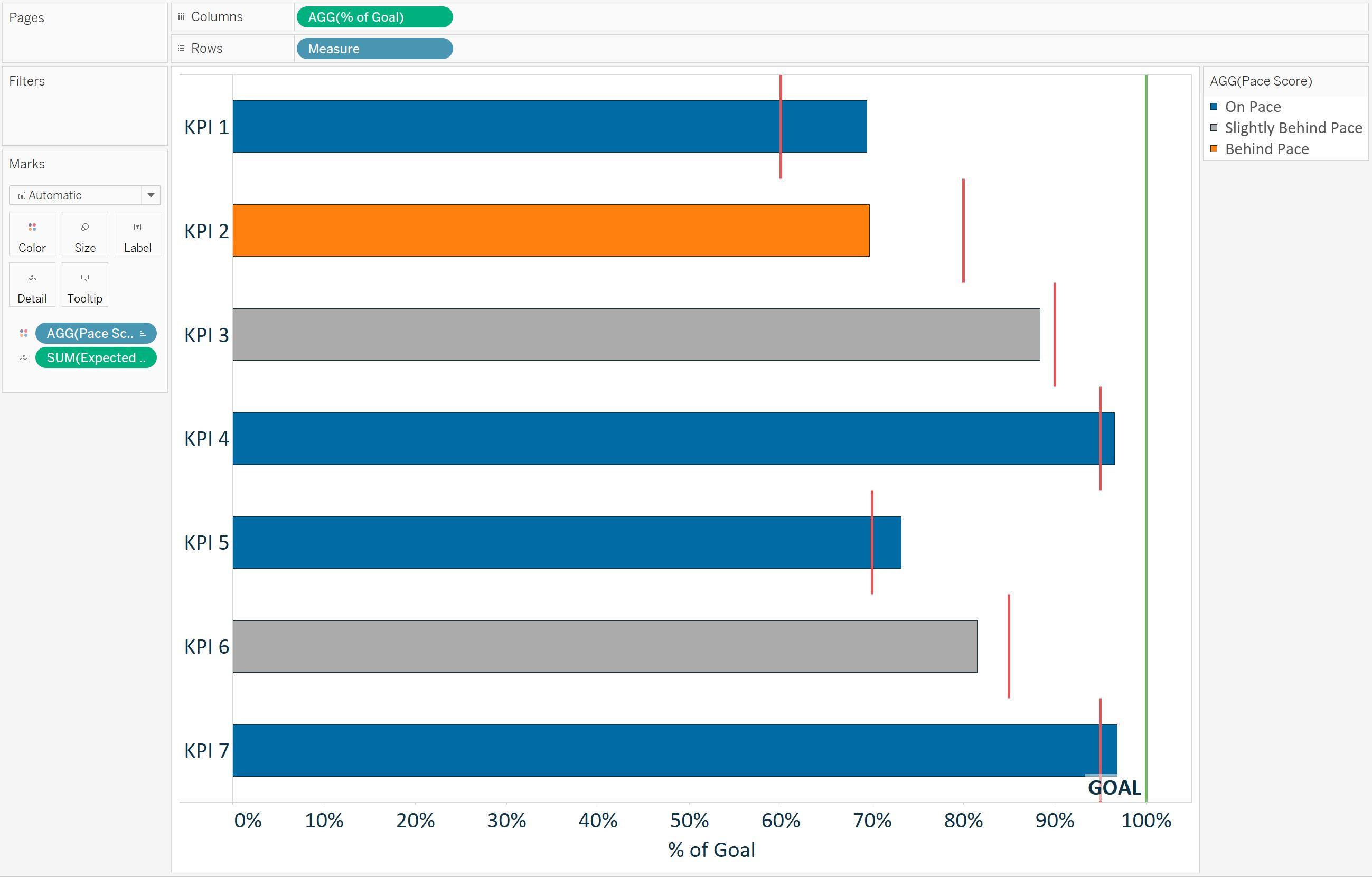 How To Make Pace Charts In Tableau
