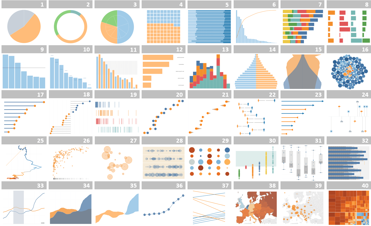 Best Of The Tableau Web New Bloggers And The Latest Data Tips