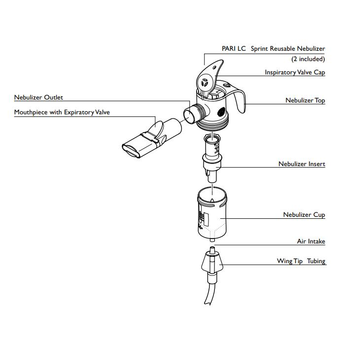 Order Pari Trek S Portable Compressor Nebulizer Aerosol