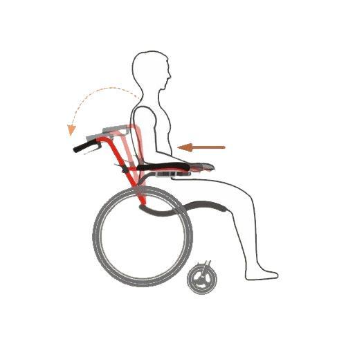 Karman Healthcare Ergonomic Series S-106 Manual Wheelchair