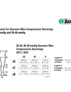 Stockings comparision chart also juzo dynamic max knee high mmhg firm compression with rh healthproductsforyou