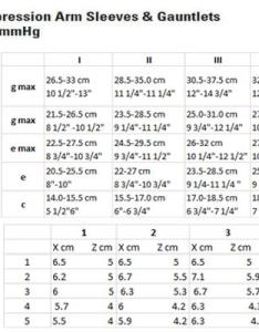 Stockings comparision chart also juzo dynamic varin soft in mmhg compression arm sleeve with rh healthproductsforyou