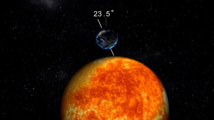 Equinoccio de otoño. Inclinación de la Tierra.
