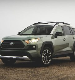 need to know what s underneath the 2019 toyota rav4 adventure  [ 1280 x 720 Pixel ]