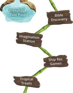 Verticle rotation chart also shipwrecked spanish bilingual edition vbs vacation bible rh group