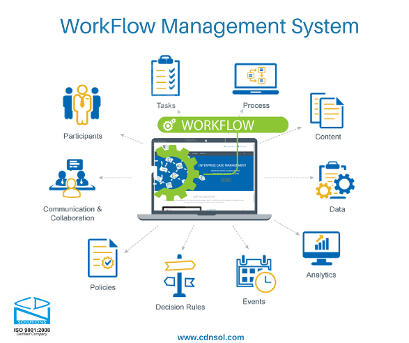 How To Streamline Your Workflow Management System  Blog
