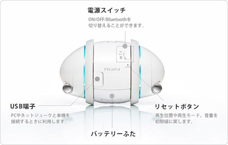 First Sony Rolly Official Specs