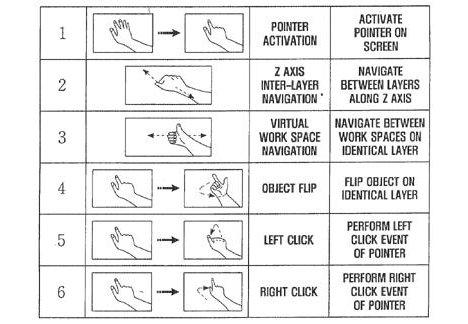 Samsung Patents Visual Gesture Control