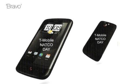 HTC 1H 2010 Portfolio Leaked