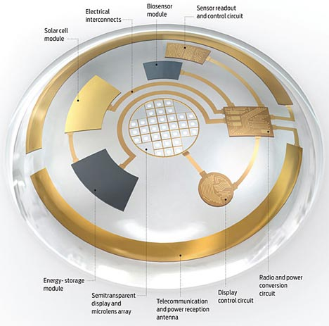 Electronic contact lens applications