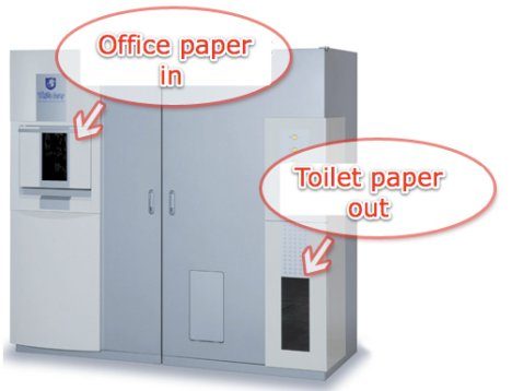 Machine To Turn Your Office Paper Into Toilet Paper