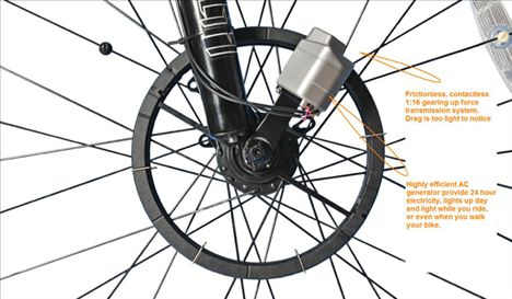 Magtenlight: Magnetically Powered Bicycle Lights