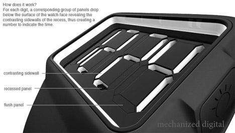 Concept Mechanical Watch Looks Like It Has A Digital Display