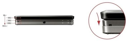 Nintendo 3DS design