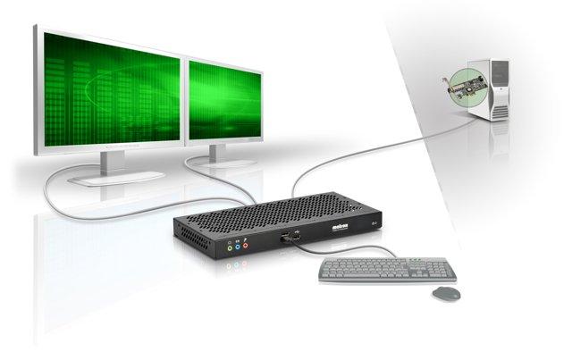 Matrox Extio F2208 Dual Monitor KVM Extender