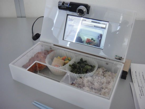Camcorder lunchbox