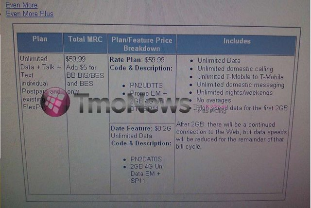 T-Mobile new plans