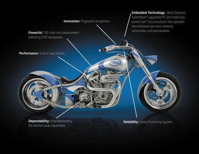 Intel custom Chopper