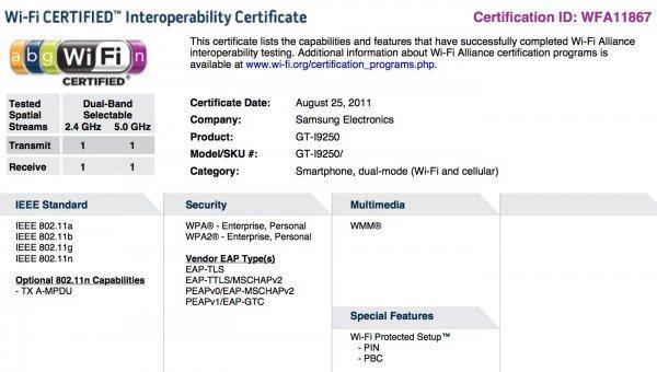 Nexus Prime WiFi certification