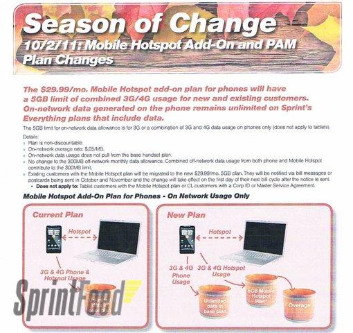 Sprint Mobile Hotspot add-on plan