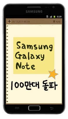 Galaxy Note one million shipped