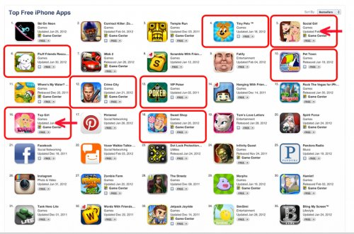 Apple Warns Developers About Manipulating App Store Chart Rankings Ubergizmo