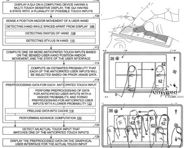 Microsoft Touchscreen patent