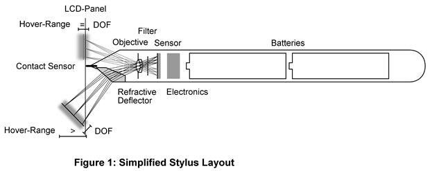 Microsoft Stylus