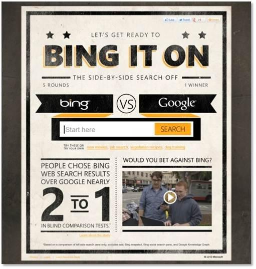 bing-it-on