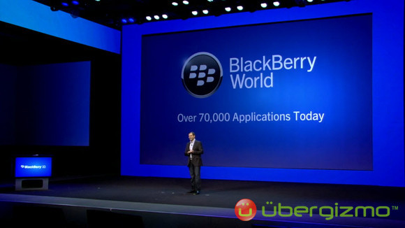 BlackBerry 10 Launched, RIM's Roadmap for 2013 | Ubergizmo