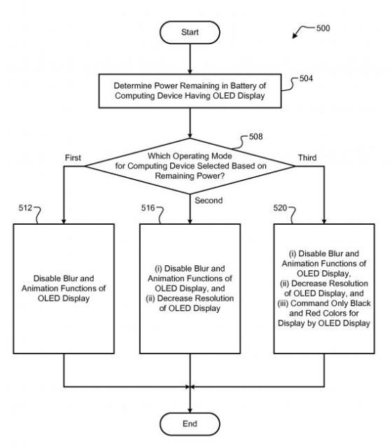 google-oled-patent-569x650