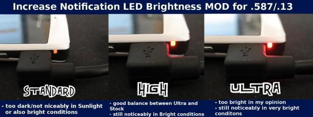 led-brightness-xperia