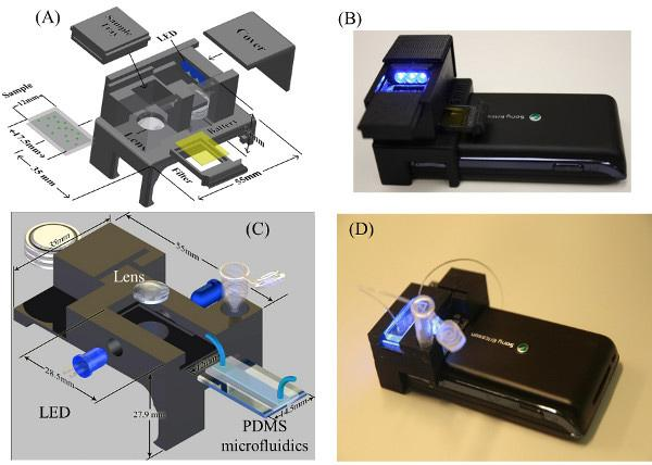 smartphone-flow-cytometer-microscope
