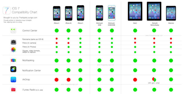 iOS-7-compatibility-Chart
