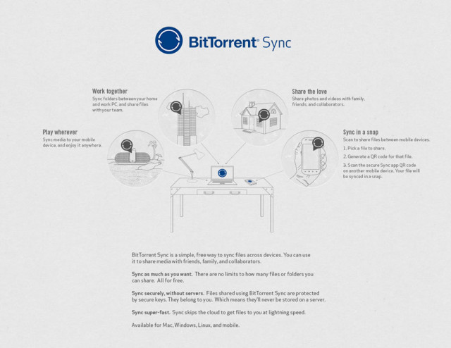 bittorrent-sync-diagram