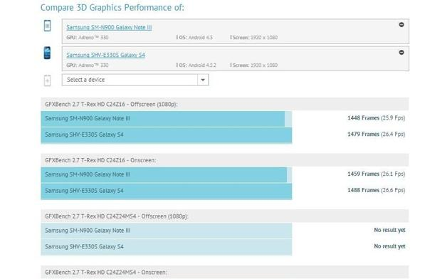 gsnote3-gfxbench
