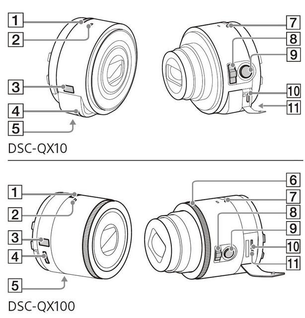 Sony QX10, QX100 Lens Camera Diagram Leaked From User Manual