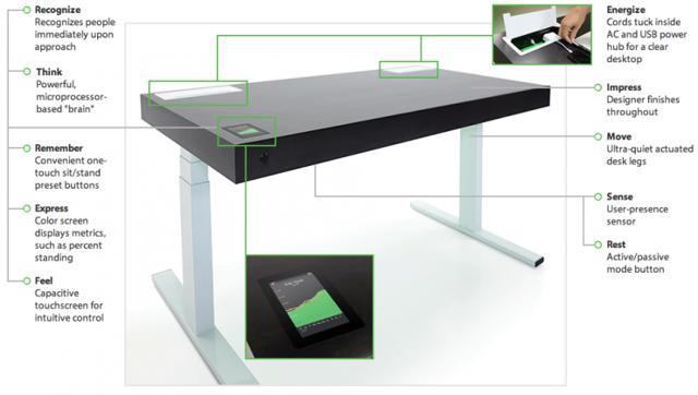 stir-standing-kinetic-desk