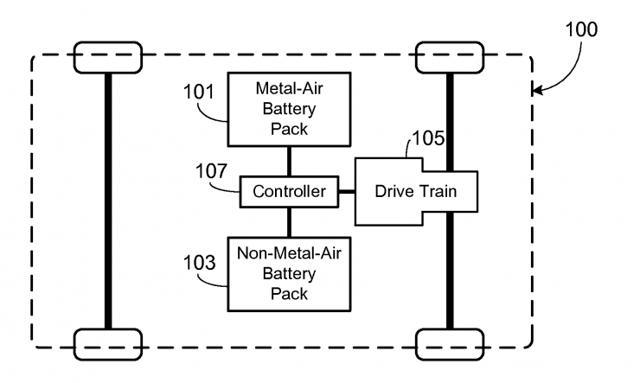 tesla-400mile-battery