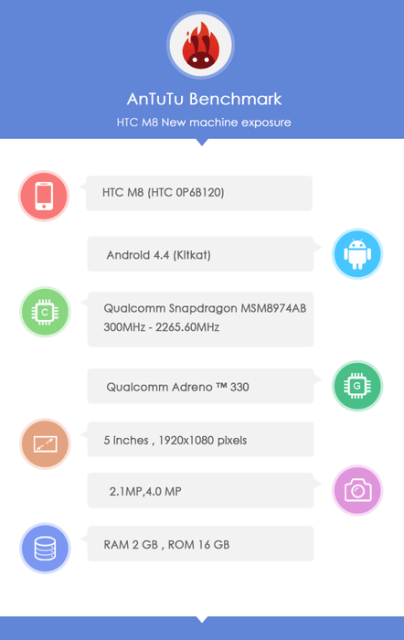 htc-m8-specifications