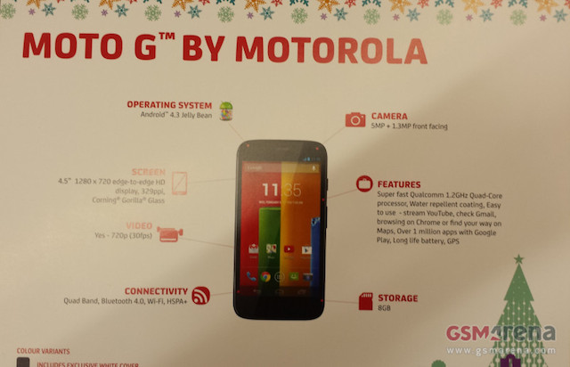 moto-g-specifications