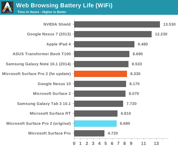 surface-pro-2-battery-firmware